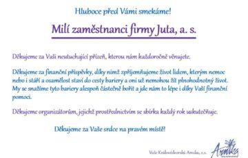Zaměstnanci firmy Juta, a.s.